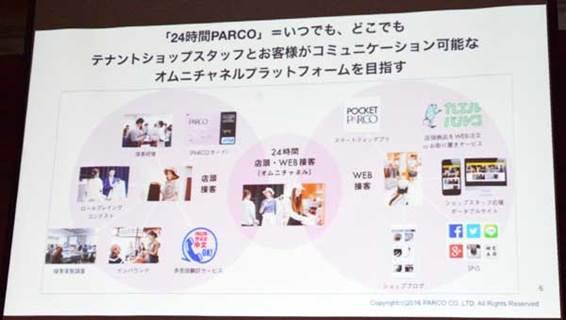 チャネル 事例 オムニ ECサイトのオムニチャネル成功事例から3つご紹介!